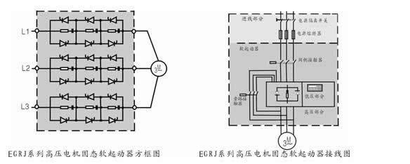 供应鄂动ergj系列高压电机固态软启动器